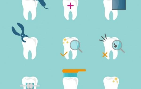 How dental hygiene has evolved