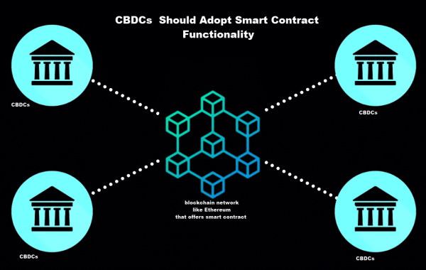 CBDCs could operate on Ethereum
